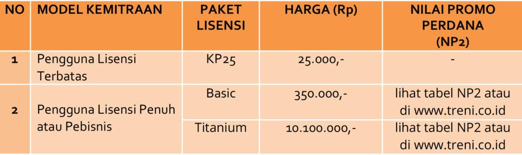 Paket Lisensi PayTren