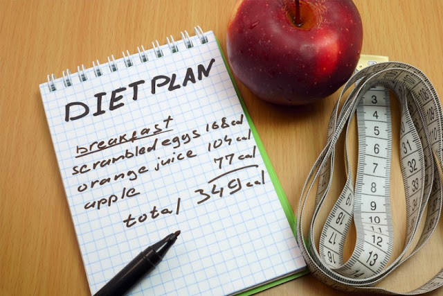 How to Create Your Own Diet for Weight Loss