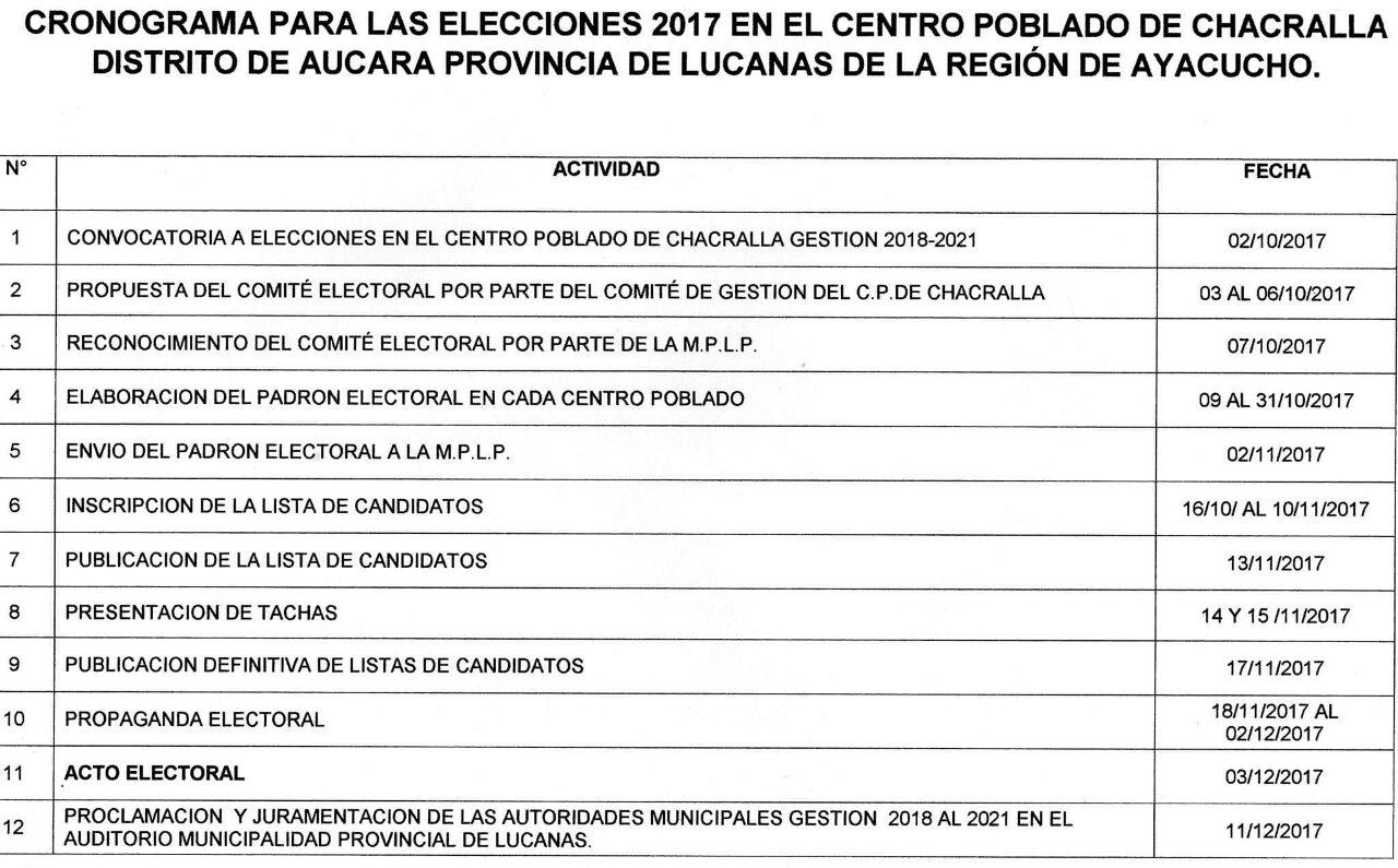 CRONOGRAMA PARA LAS ELECCIONES 2017 EN EL CENTRO POBLADO DE CHACRALLA DISTRITO DE AUCARA