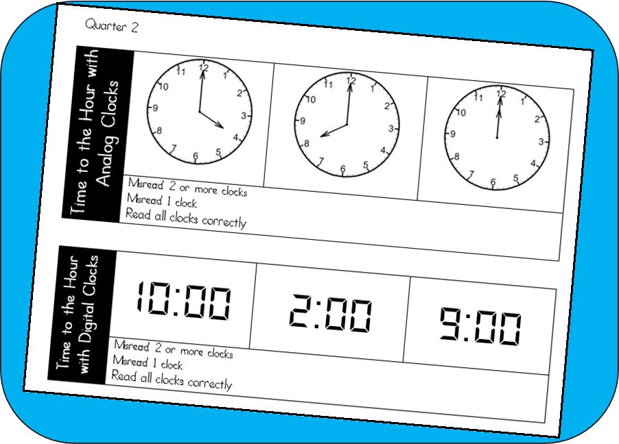 Assessments willgetdone - calendar quarters