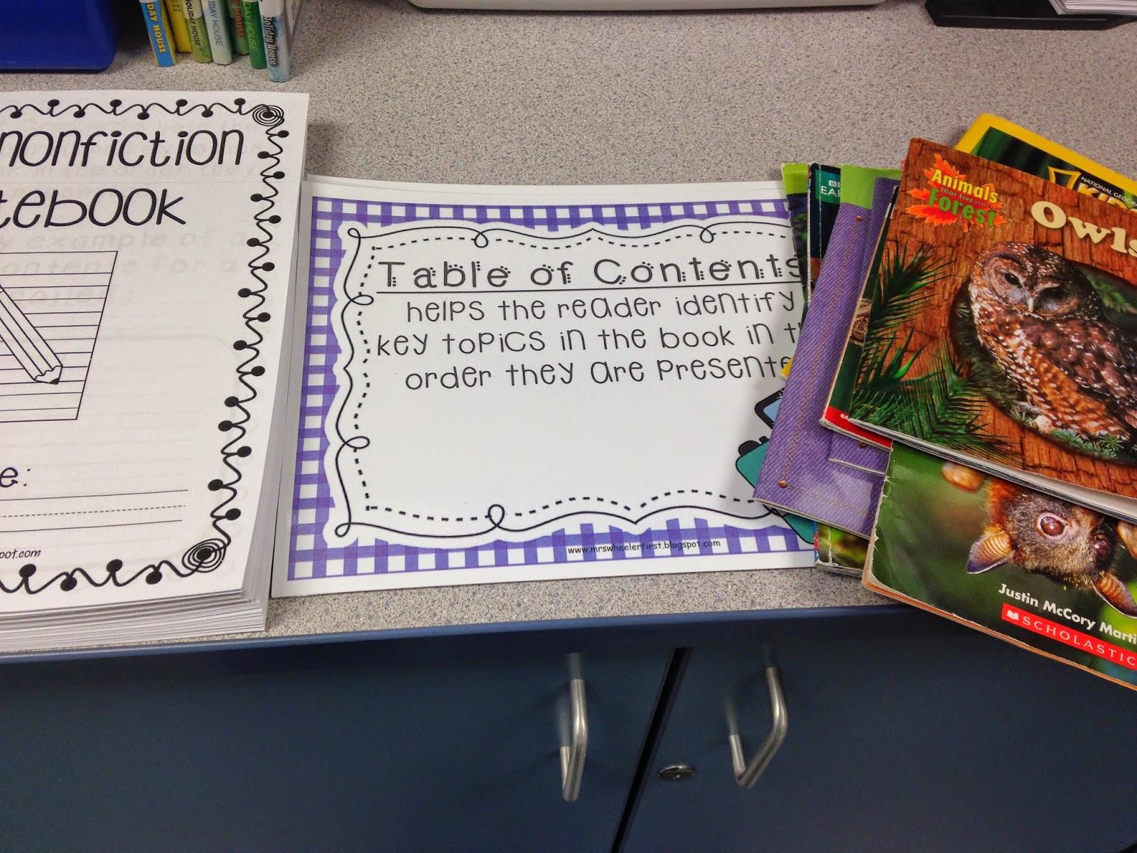 Mrs Wheeler S First Grade Tidbits Nonfiction Text Features