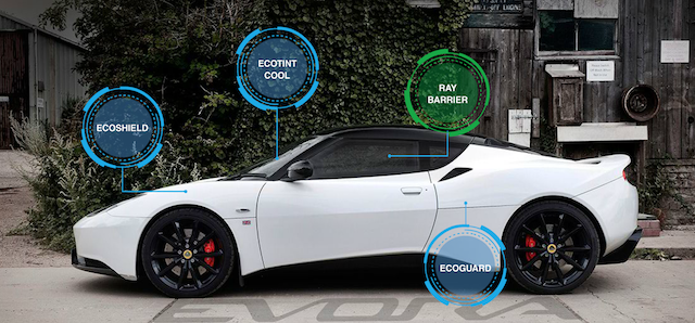 ECOTINT- Your Smarter Window Film. Which Car Window Tint Do You Use?