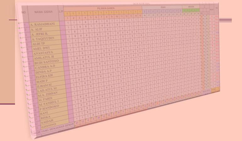 Aplikasi Analisis Soal Tematik PTS dan PAS MI Kurikulum 2013 Format Excel