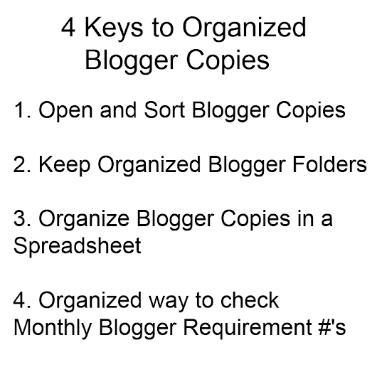 Tutorial: Organizing Store Blogger Copies - Kirstentacular