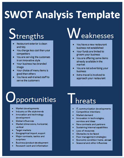 Preview of SWOT Analysis Template,