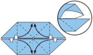 Bước 5: Từ vị trí mũi tên mở các lớp giấy ra và làm phẳng lớp giấy