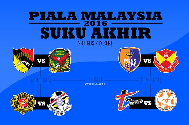 Preview : Suku Akhir Piala Malaysia 2016