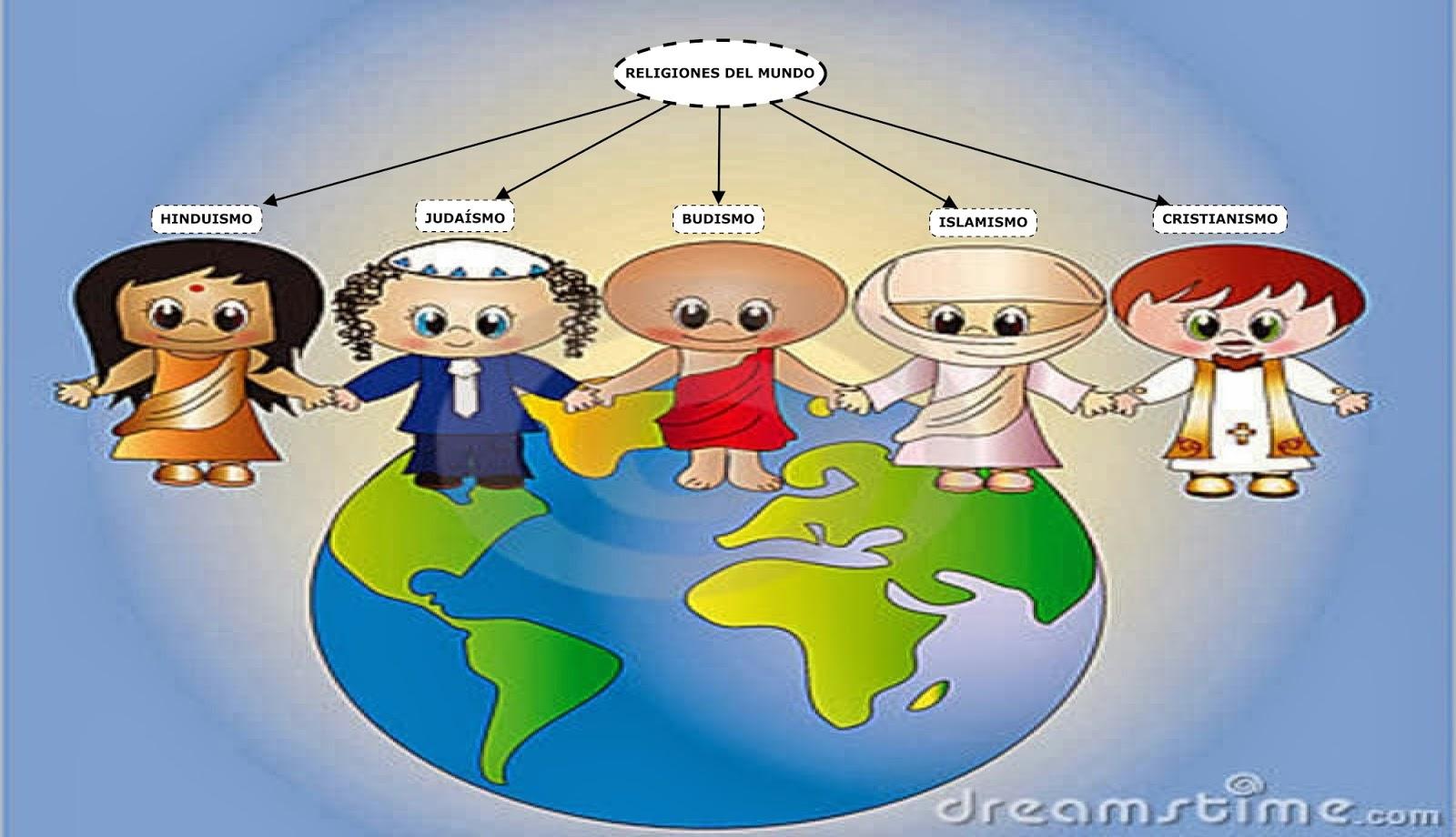 Blamacoticprimaria Religiones Del Mundo