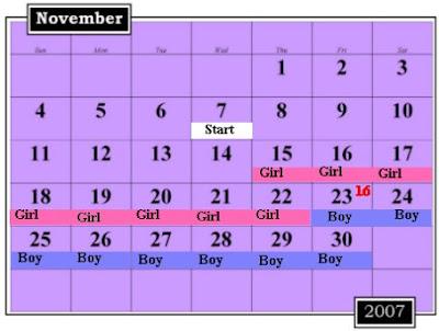 Ok Katakan Period Isteri Tu Bermula Pada 7hb Setiap Bulan Dan Biasanya Haid Akan Stop Selepas 7 8 Hari Kebiasaanya Lah Jadi Waktu Untuk Bersama Ialah