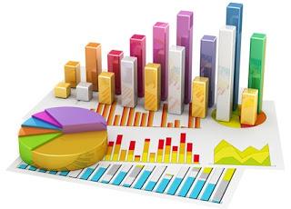 Pengertian Dan Jenis Data Dalam Statistik Sosial