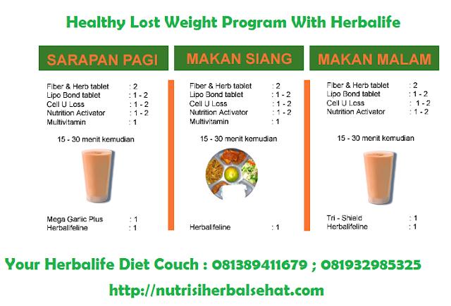 Menu Makanan Diet Seminggu I Daftar Buah Diet I Menu Diet Herbalife