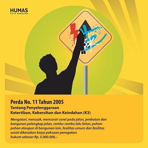 Aksi Curat Coret Tembok di Kota Bandung Kini Diancam Denda Rp. 5 Juta