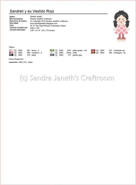 SJSC - Sandreli y su Vestido Rojo, Esquema Gratis