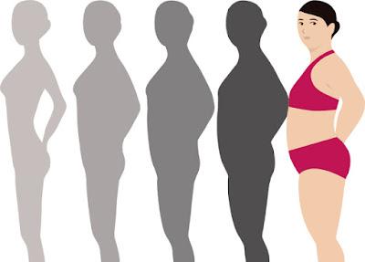 Cara Menambah Berat Badan Dengan Cepat dan Aman