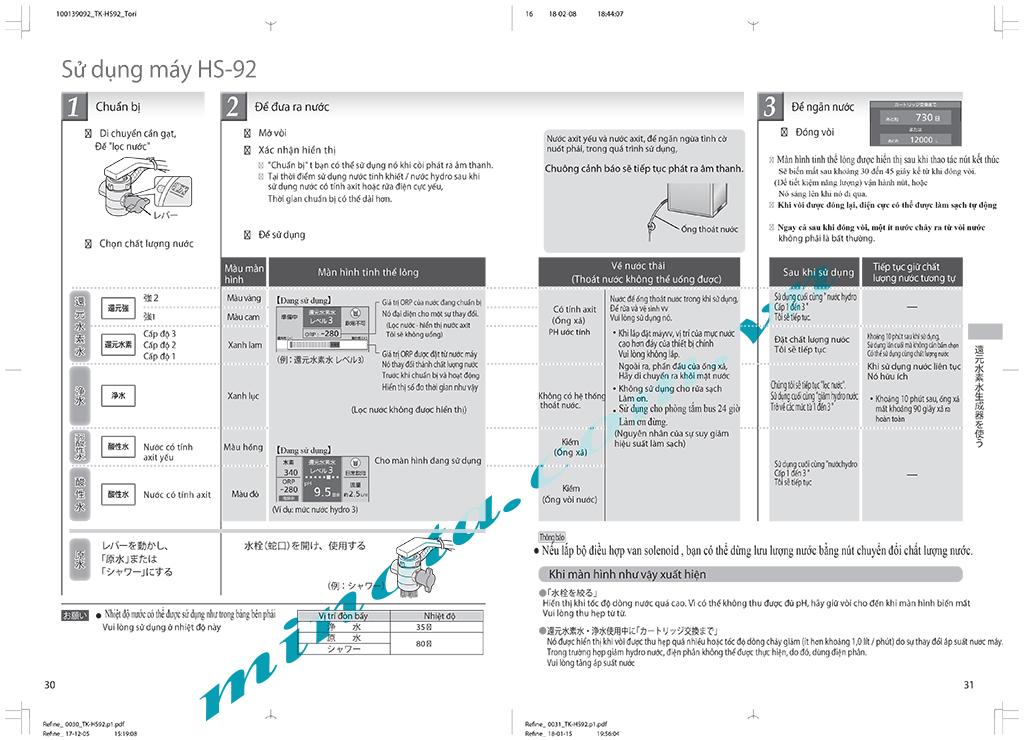 Hướng Dẫn Sử Dụng TK-HS92-h4