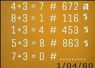 เลขเด่น  0