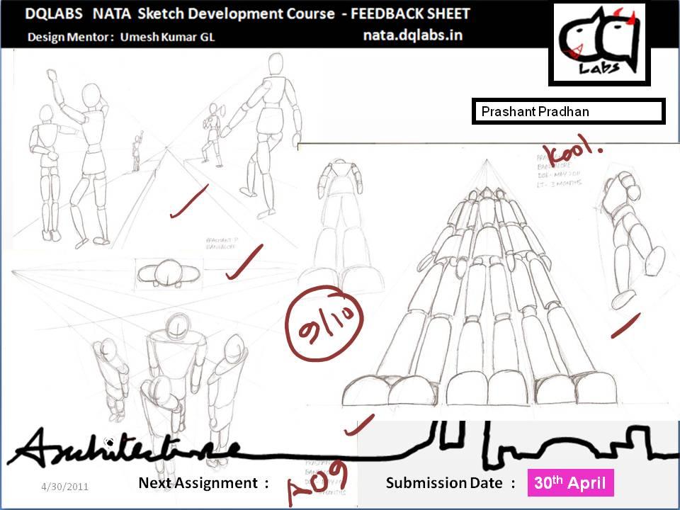 DQLABS Students Work Documentation: Prashant Pradhan
