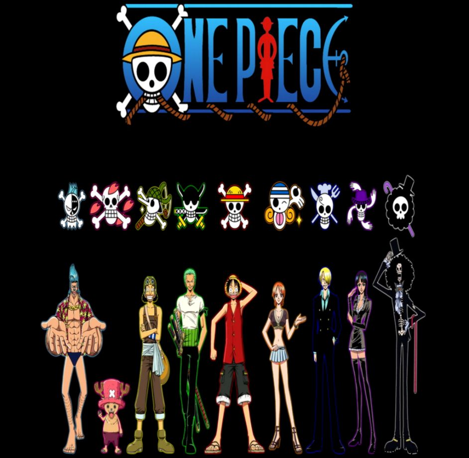 Mini One Piece Wallpaper Wallpapers Quality