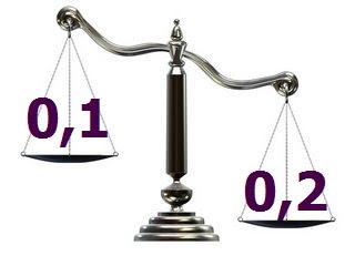 http://www.juntadeandalucia.es/economiainnovacionyciencia/sguit/g_b_parametros_top.php