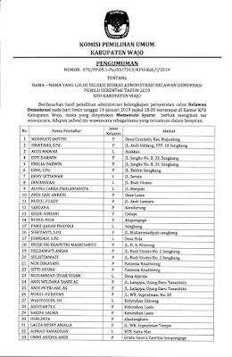 Pengumuman Seleksi Administrasi Relawan Demokrasi Pemilu Serentak Tahun 2019 KPU Kabupaten Wajo