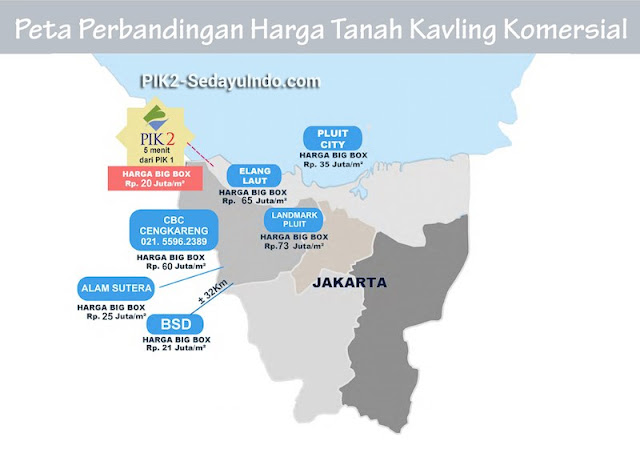Perbandingan Harga Tanah Kavling Komersial Sekitar PIK 2 Jakarta