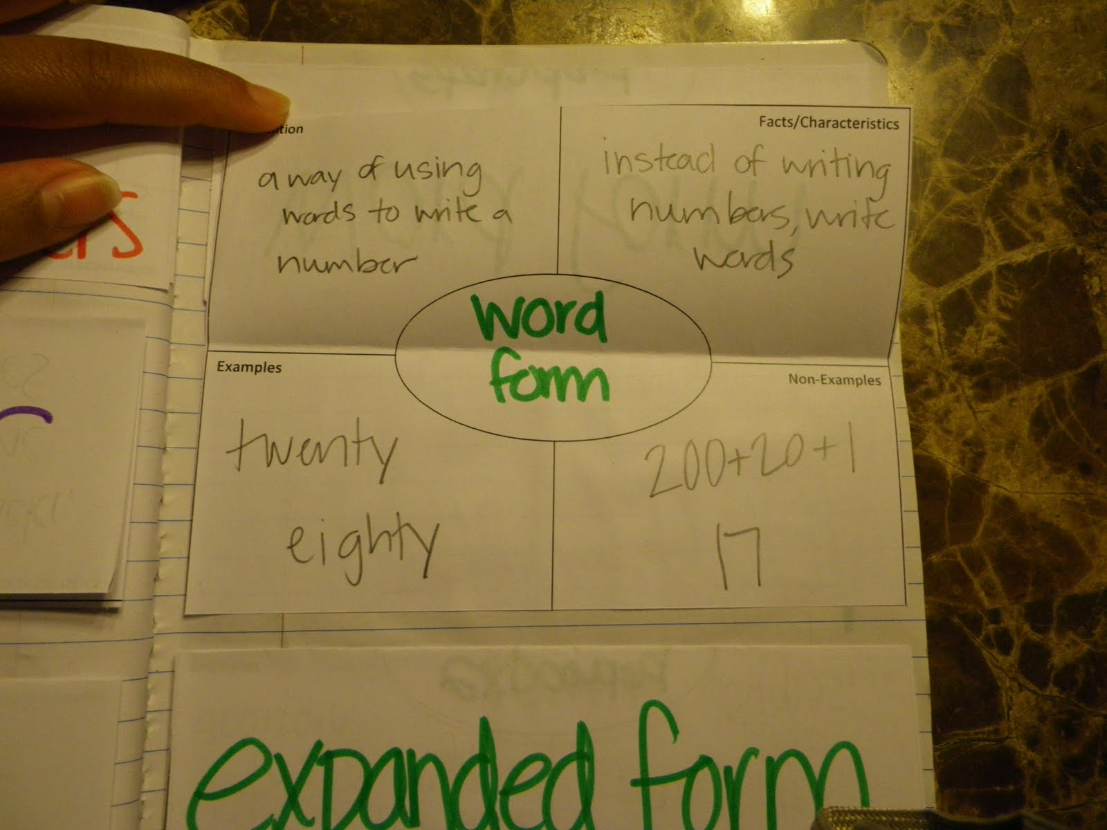 Math Vocabulary Book Common Core Pictures And Info