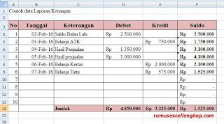 Cara 3 membuat laporan keuangan