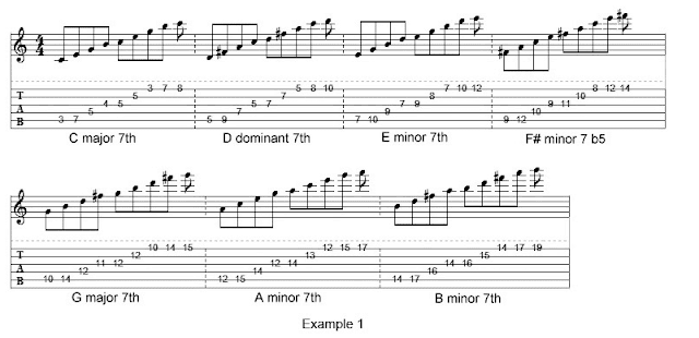 Arpeggio, Chord, fusion, greg howe, lesson, lick, Scale, teknik gitar, belajar arpeggio, belajar melodi, lick gitar, C major7th, D dominant 7th, E minor 7th, F# minor 7b5, G major 7th, A minor 7th, B minor 7th