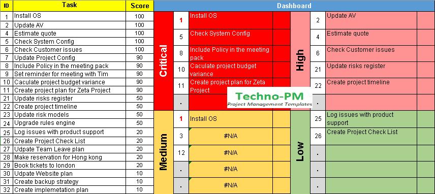 task priority matrix excel template, prioritizing tasks, prioritization matrix template