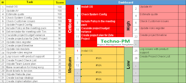 task priority matrix excel template, prioritizing tasks, prioritization matrix template