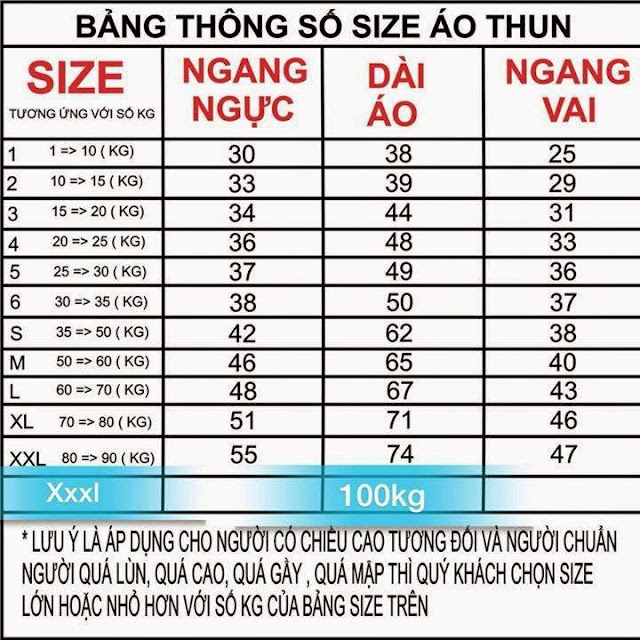 thong-so-size-ao-thun