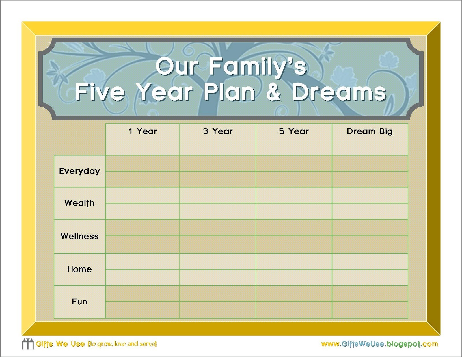 5 Year Life Plan Worksheet