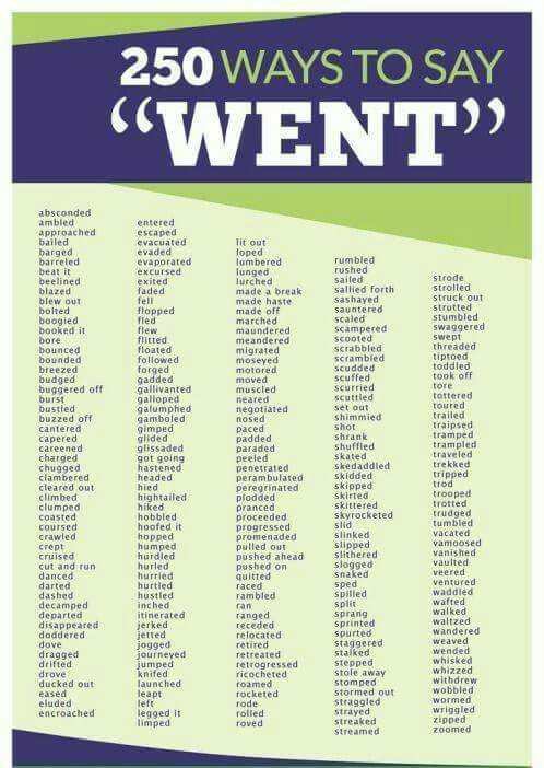 "250 Ways to say ""WENT"" - Learn English"