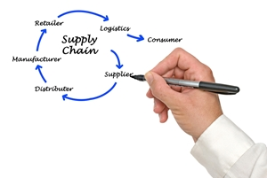 3 ideas for building more collaborative supply chains