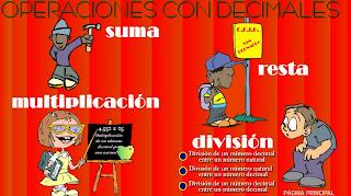 http://www3.gobiernodecanarias.org/medusa/eltanquematematico/todo_mate/openumdec/openumdec_p.html