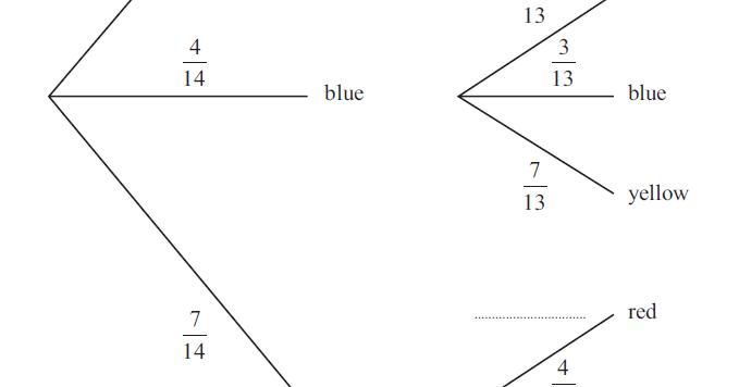 Drill for Exam : Probability (Edexcel Mathematic B)