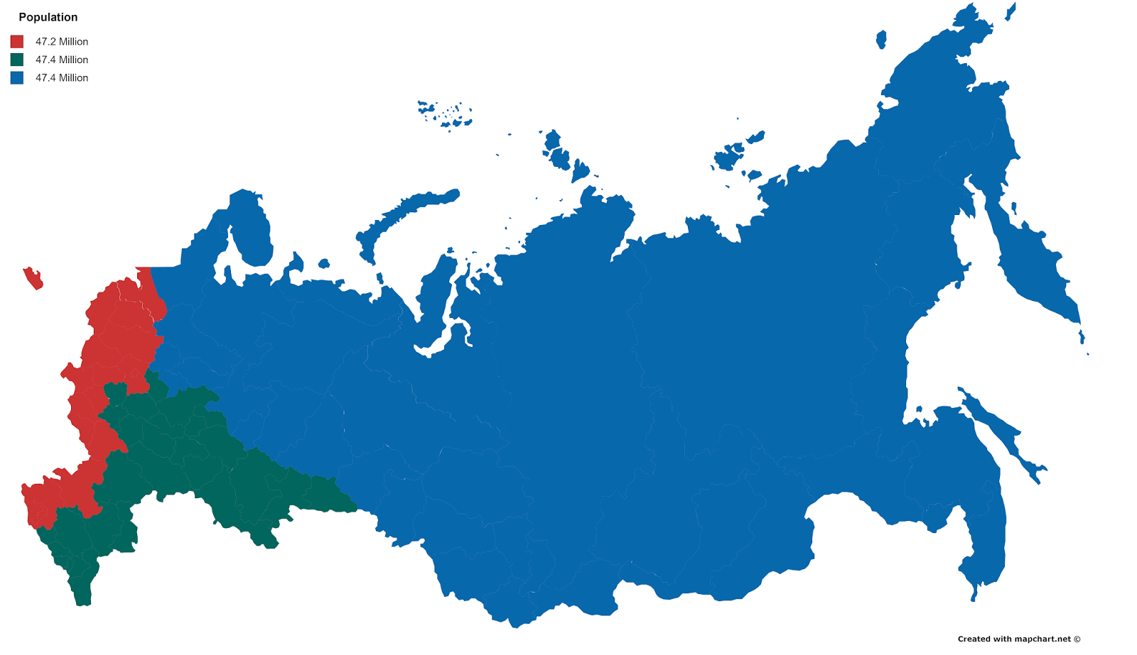 Russian population split into 3 equal areas