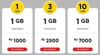 Promo Paket Kuota Internet Murah Indosat