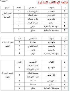 وظائف شاغرة في الجامعة التقني الوسطى اعتباراً من اليوم 28/11/2016 ولمدة أسبوع