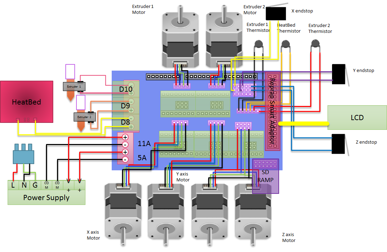 14 2 home wire diagram