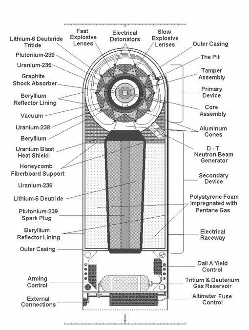 Richard's Reactor: mars 2014