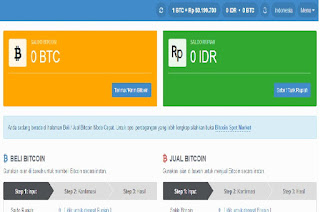 Dashboard Vip.bitcoin.co.id