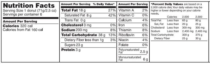 Lemon Donut Nutrition Facts