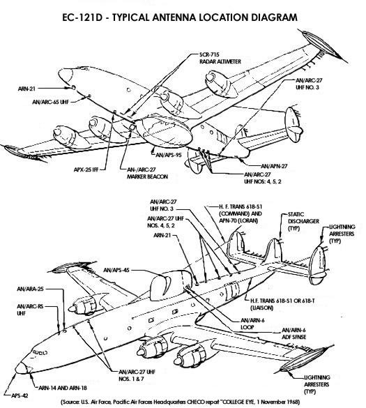 Oldsarges Aircraft Model blog: More EC-121 pictures