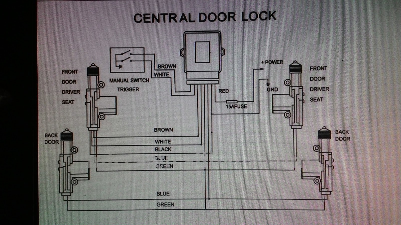 tamarack central locking wiring diagram wiring library Door Wood Diagram kereta ku sayang sambungan alarm dan central lock fog lamp wiring diagram kancil central lock wiring