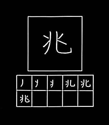 kanji pertanda