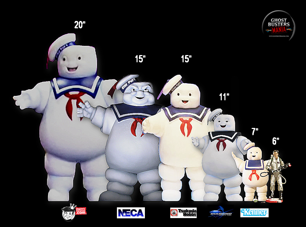 "Ghostbusters Stay Puft Marshmallow Man 24"" Vinyl Coin Bank ... 