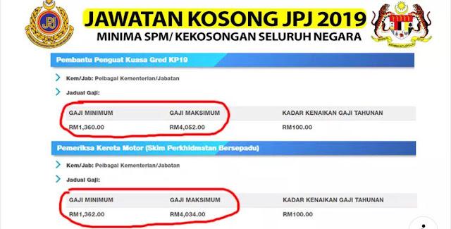 Jawatan Kosong Di Jabatan Pengangkutan Jalan Jpj Tahun 2019 Appjawatan Malaysia