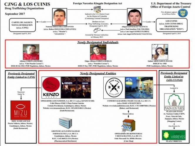Bamba pol tica eu congela bienes de 4 empresas ligadas al for Oficina de extranjeros valencia