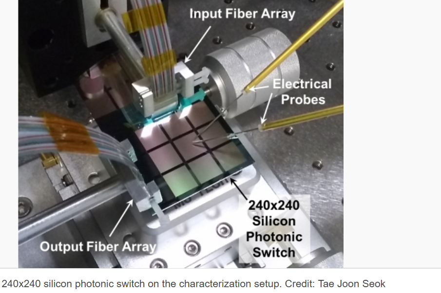 UC Berkeley develops 240x240 silicon photonics switch ~ Converge! Network Digest